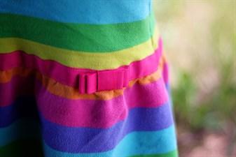 Proizvodi za bojenje tekstila